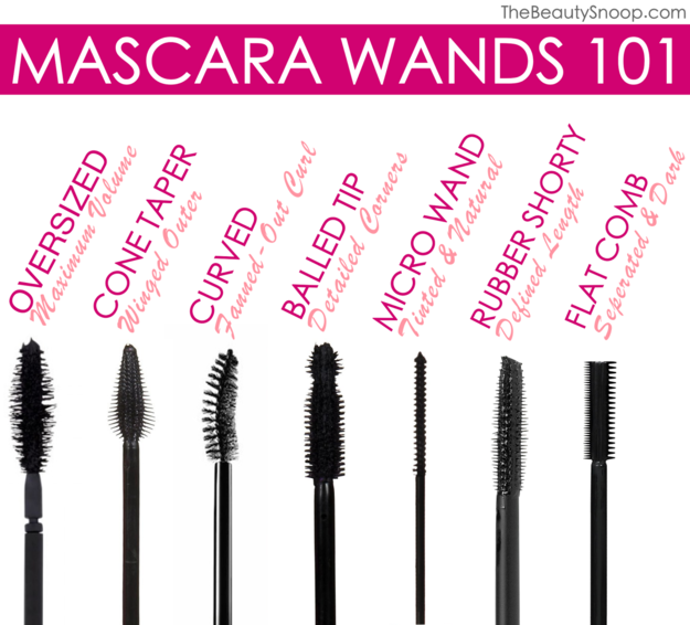 No matter how you do your lashes, first make sure you're using the right type of wand for what you want.